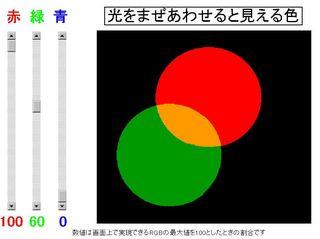 光の三原色の赤をベースにオレンジが出来る