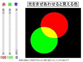 光の三原色のシミュレーション