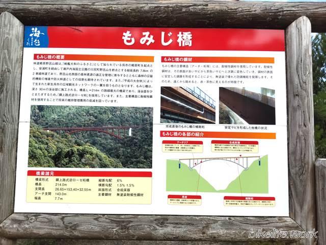 紅葉橋の解説がされた看板