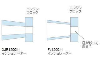 XJR1200のフルパワーインシュレーターのイメージ