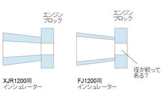 XJR1200とフルパワーFJ1200のインシュレーターのイメージ図
