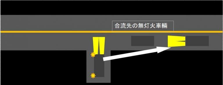 夜間の無灯火運転の車両は危険
