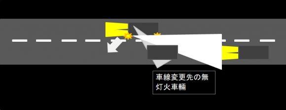 無灯火運転の車両との事故