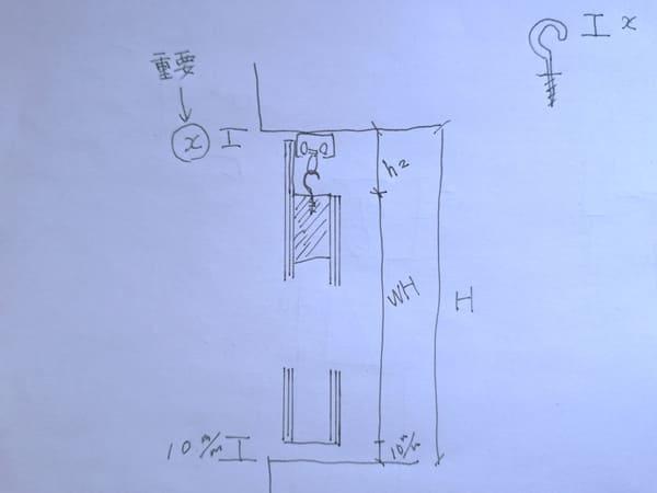窓を塞ぐための内窓の寸法