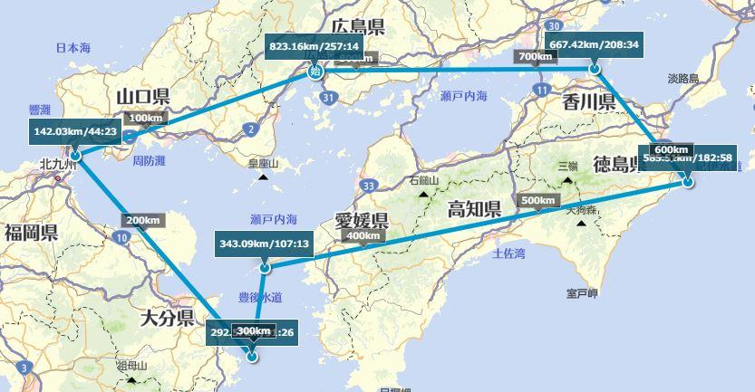 九州と四国の四端