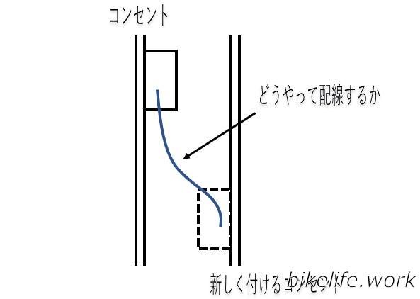 高さの違うコンセント同士を配線する方法